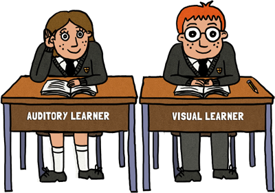 Auditory & visual learners
