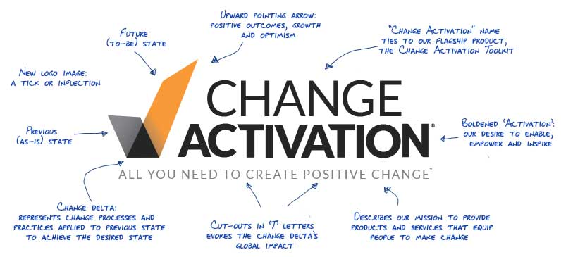 Change Activation new logo
