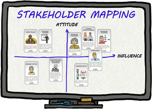 Stakeholder-mapping
