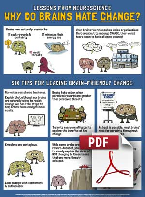 Why-do-brains-hate-change-preview