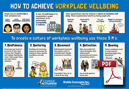 How-to-Achieve-Workplace-Wellbeing-400