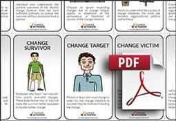Change-Stakeholder-Playing-Cards