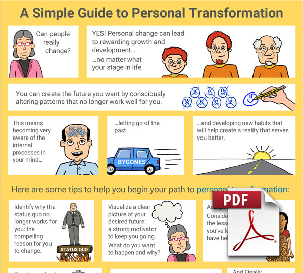 personal change management transformation simple guide downloads