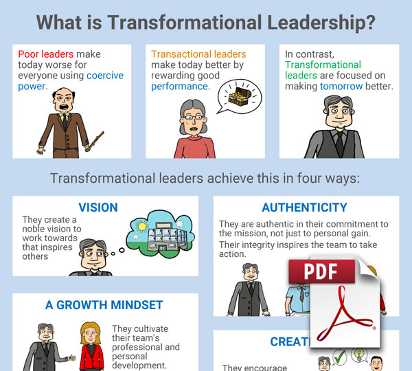 what is leadership The question of what makes a good leader—in other words, what are leadership skills—is widely debatedit is clear that the ability to lead effectively relies on a number of key skills, but also that different leaders have very different characteristics and styles.